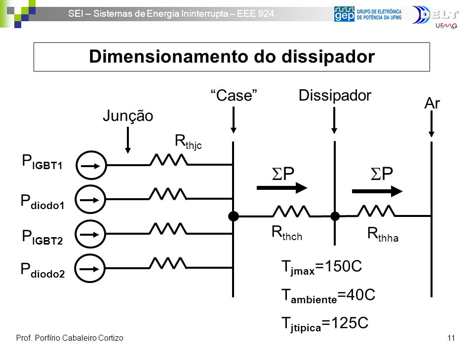 Dimensionamento do dissipador