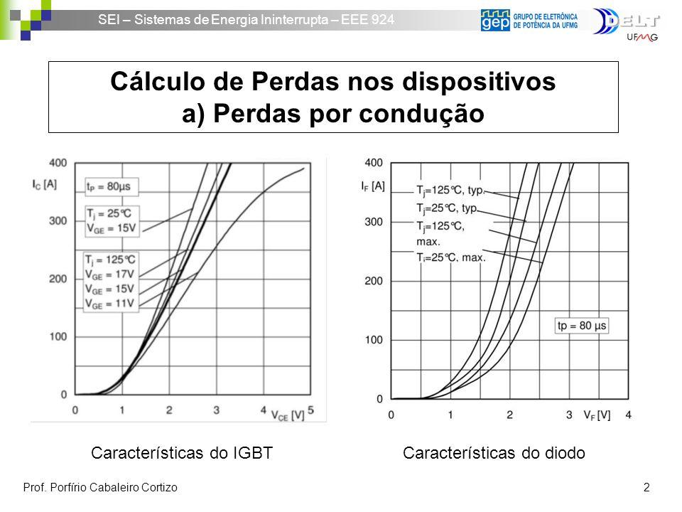 Cálculo de Perdas nos dispositivos a) Perdas por condução
