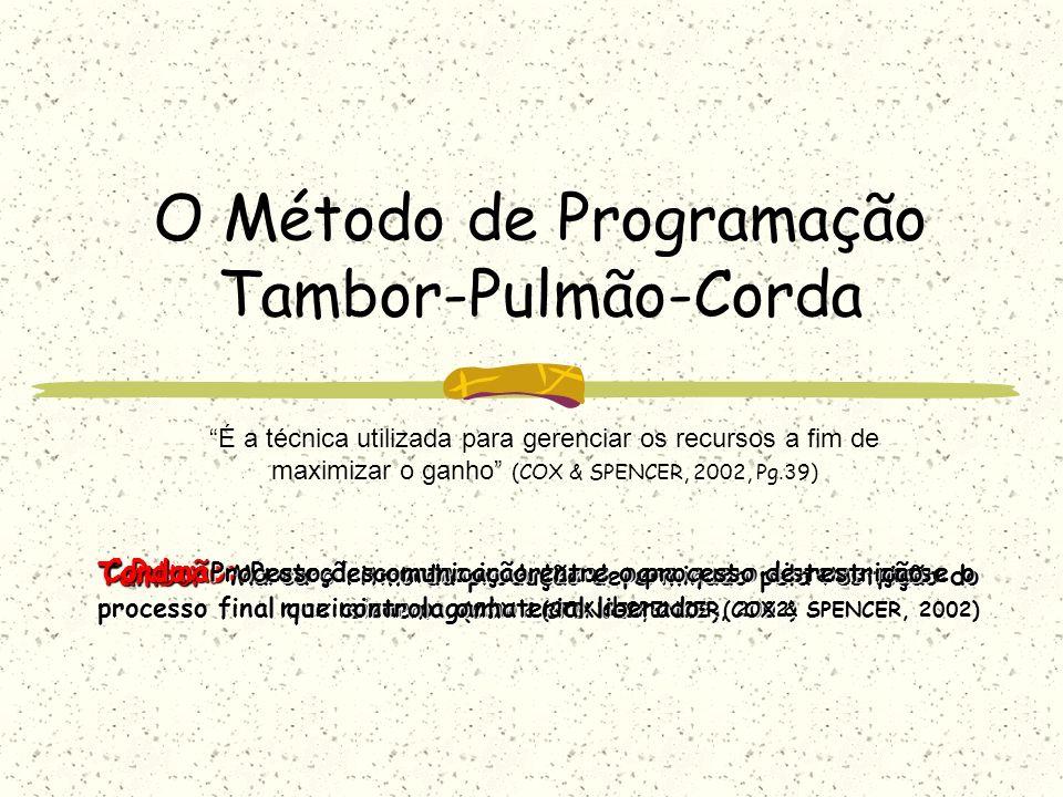 O Método de Programação Tambor-Pulmão-Corda