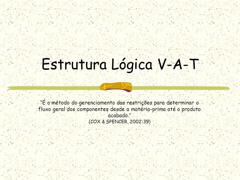 Estrutura Lógica V-A-T