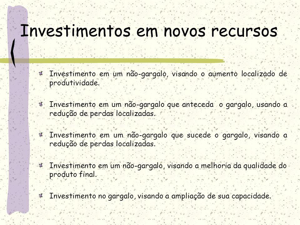 Investimentos em novos recursos