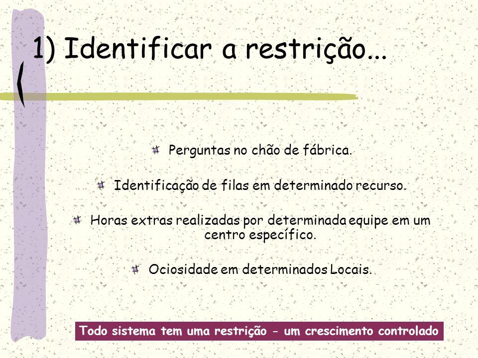 1) Identificar a restrição...
