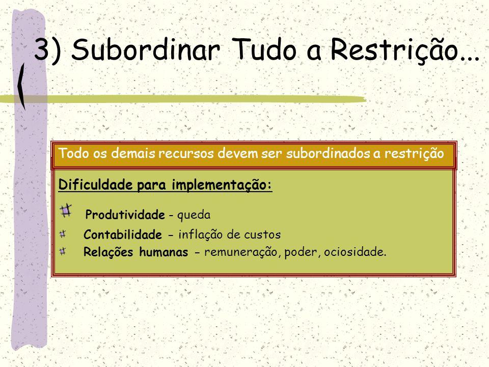3) Subordinar Tudo a Restrição...