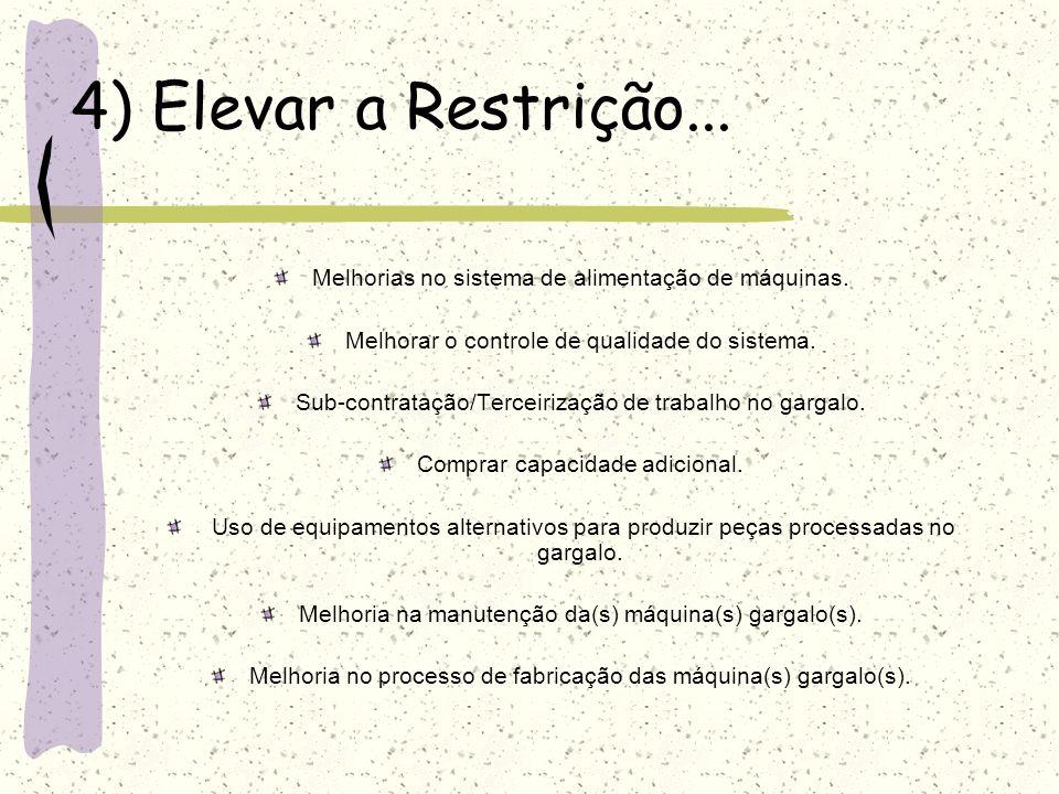 4) Elevar a Restrição...Melhorias no sistema de alimentação de máquinas. Melhorar o controle de qualidade do sistema.