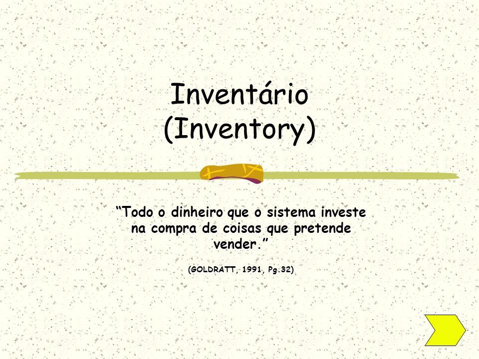Inventário (Inventory)