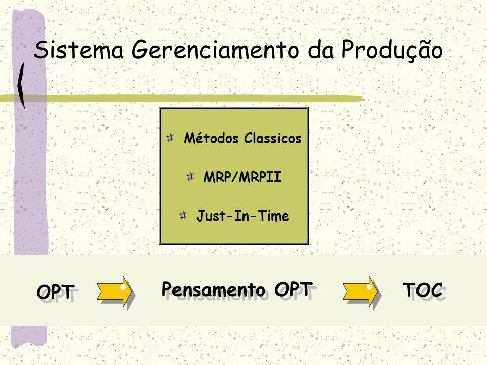Sistema Gerenciamento da Produção