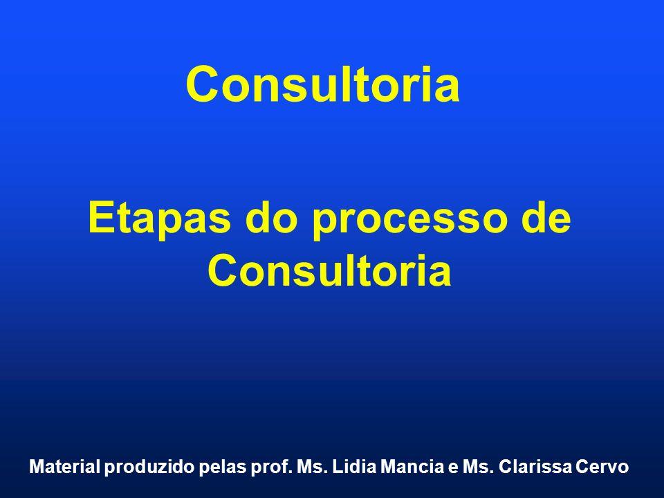 Consultoria Etapas do processo de Consultoria