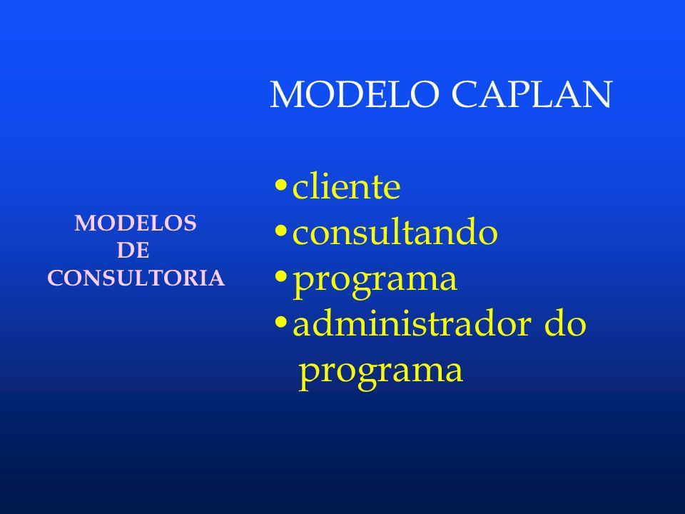 MODELO CAPLAN cliente consultando programa administrador do MODELOS DE