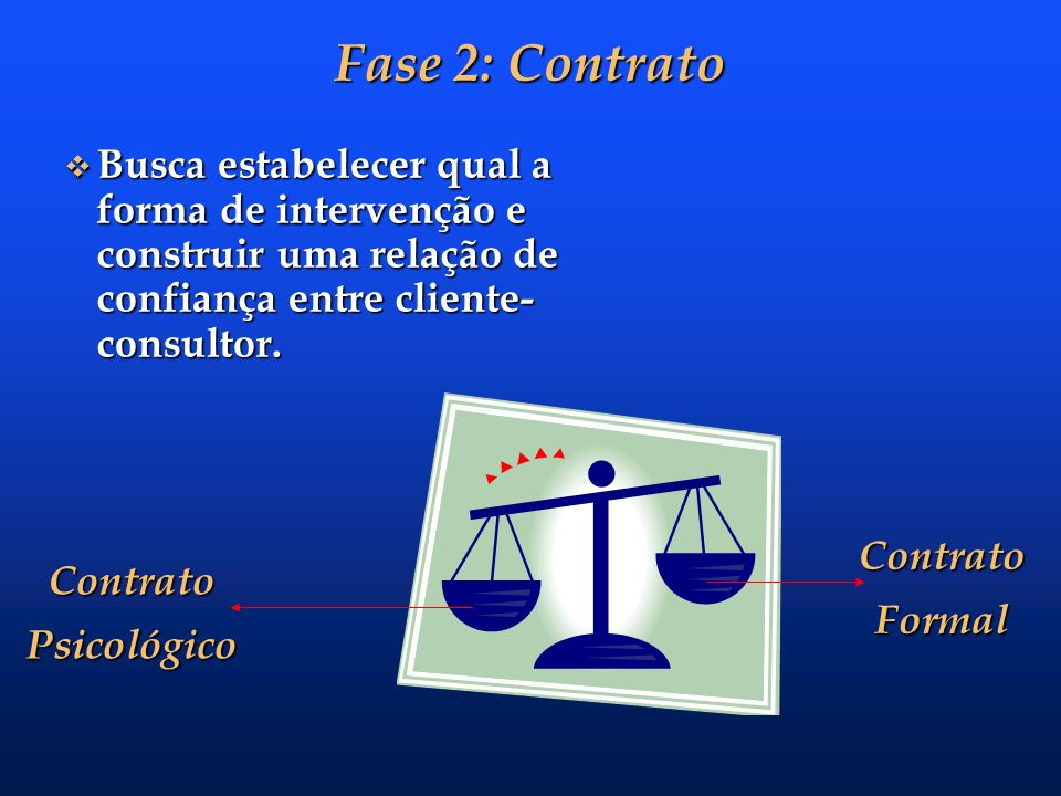 Fase 2: Contrato Busca estabelecer qual a forma de intervenção e construir uma relação de confiança entre cliente-consultor.