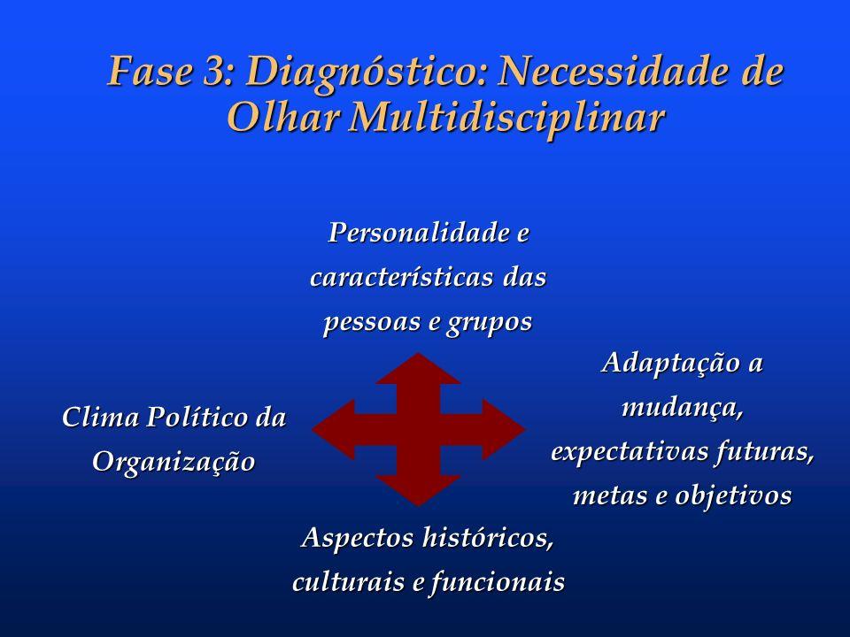 Fase 3: Diagnóstico: Necessidade de Olhar Multidisciplinar