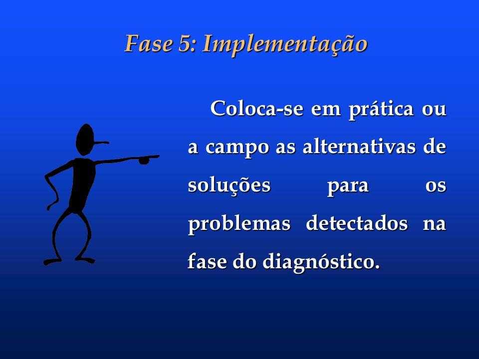 Fase 5: ImplementaçãoColoca-se em prática ou a campo as alternativas de soluções para os problemas detectados na fase do diagnóstico.