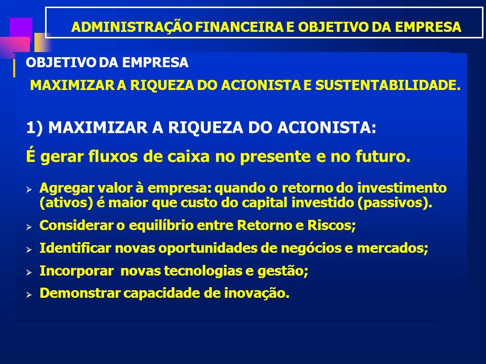 ADMINISTRAÇÃO FINANCEIRA E OBJETIVO DA EMPRESA
