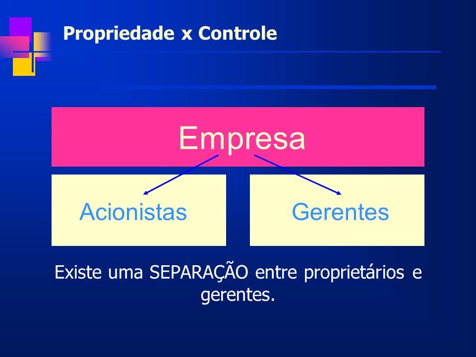 Propriedade x Controle