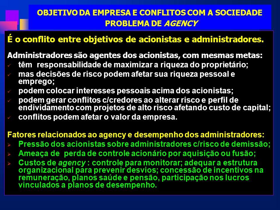 Objetivo da empresa e conflitos com a sociedade PROBLEMA DE AGENCY