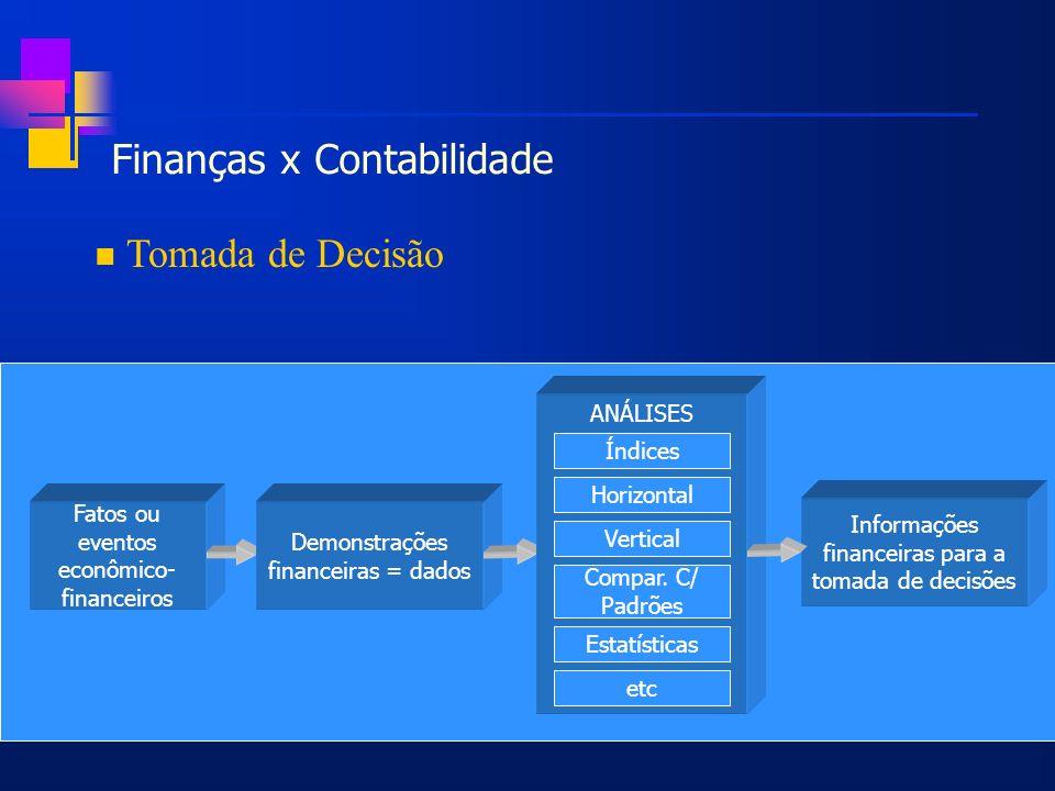 Finanças x Contabilidade