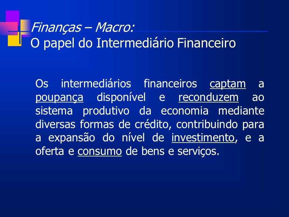 Finanças – Macro: O papel do Intermediário Financeiro