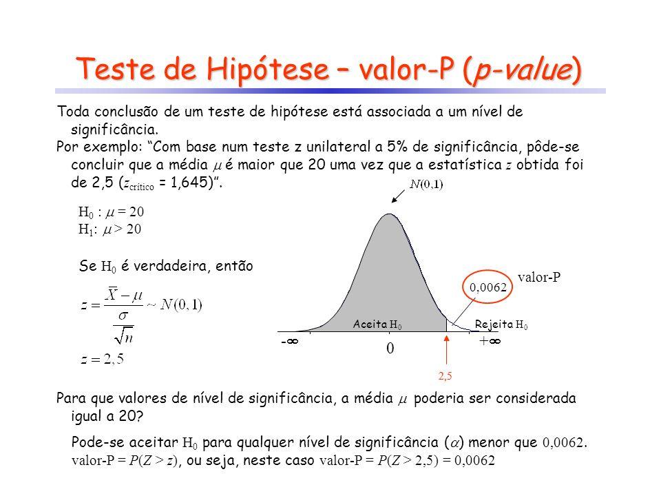 Teste de Hipótese – valor-P (p-value)