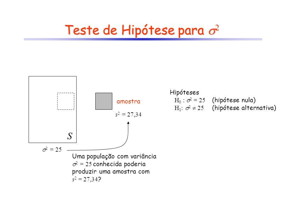 Teste de Hipótese para 2