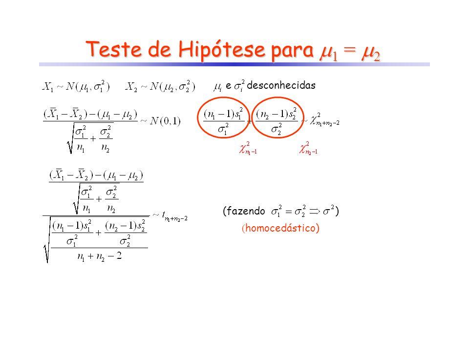 Teste de Hipótese para 1 = 2