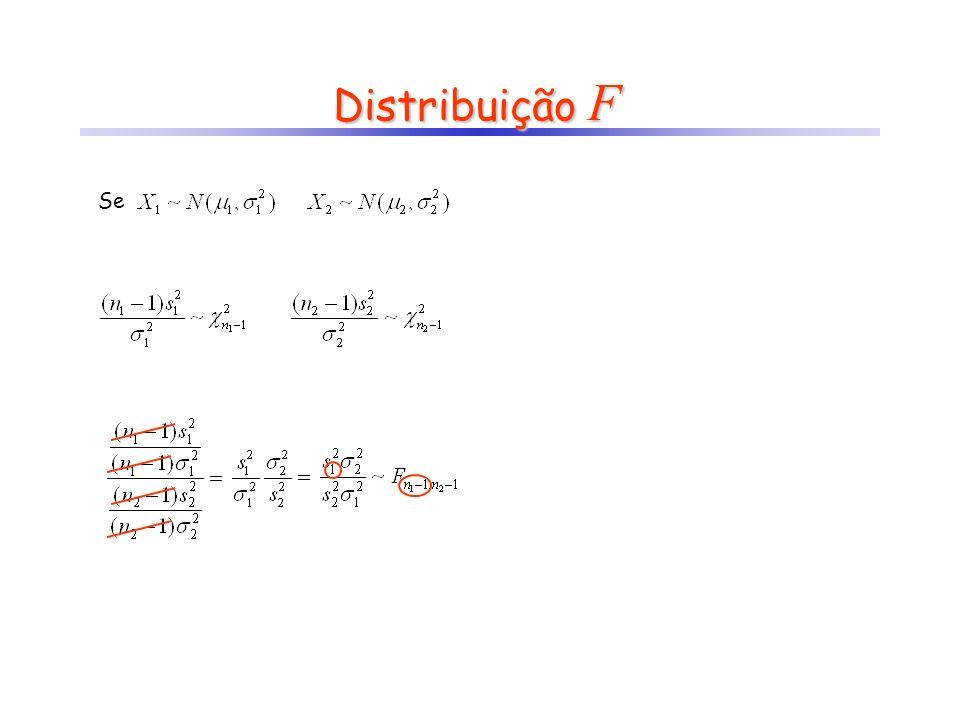 Distribuição F Se