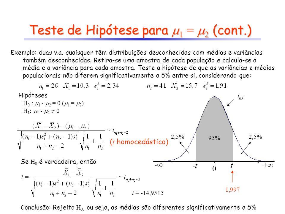 Teste de Hipótese para 1 = 2 (cont.)