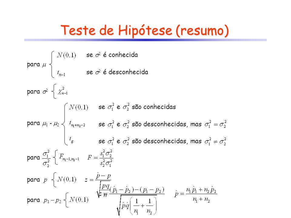 Teste de Hipótese (resumo)
