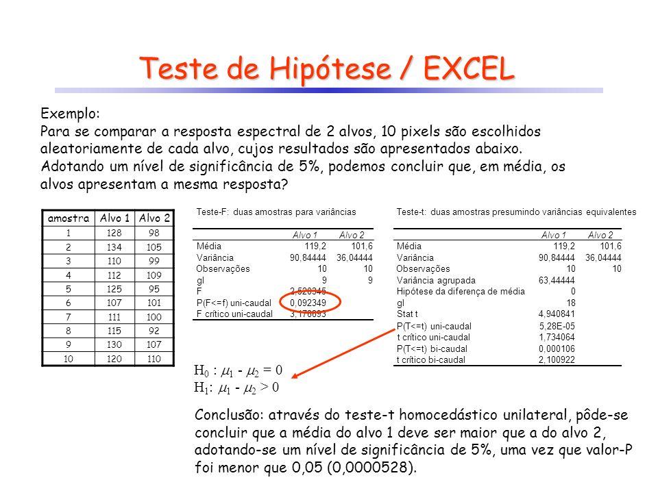 Teste de Hipótese / EXCEL