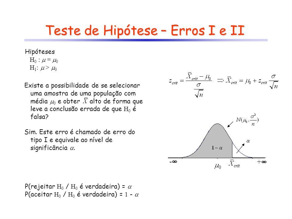 Teste de Hipótese – Erros I e II