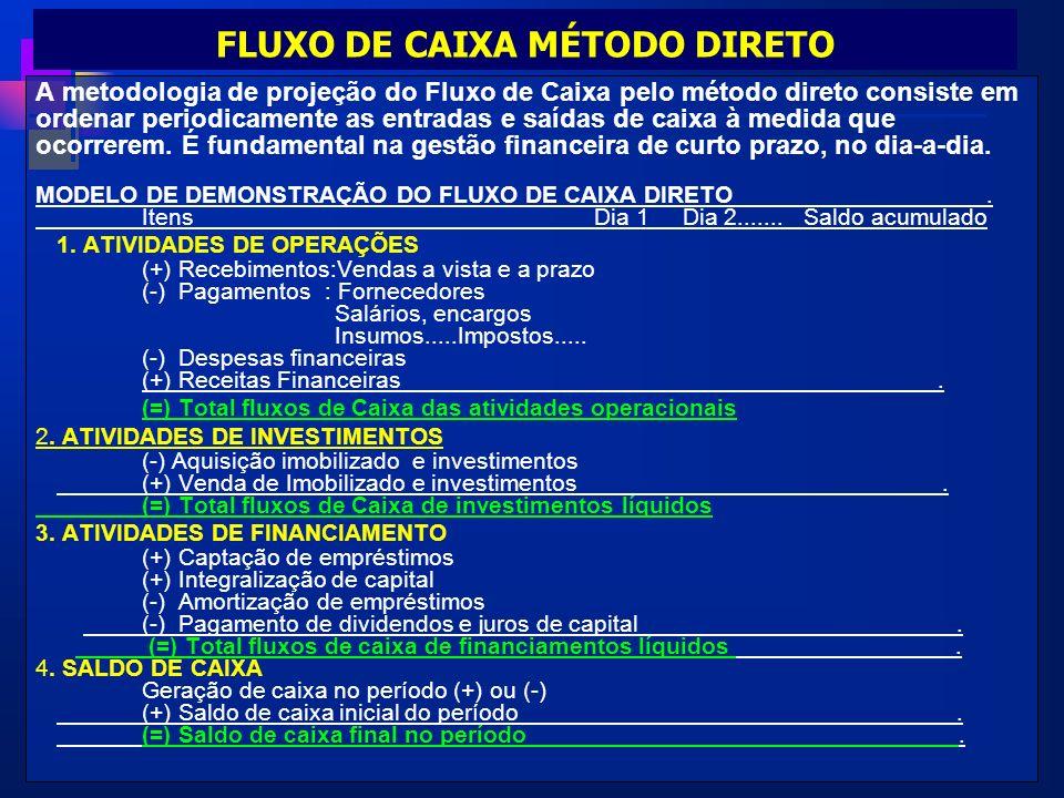 FLUXO DE CAIXA MÉTODO DIRETO