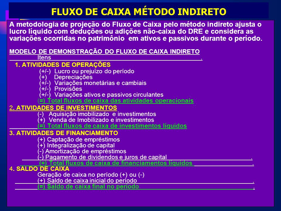 FLUXO DE CAIXA MÉTODO INDIRETO