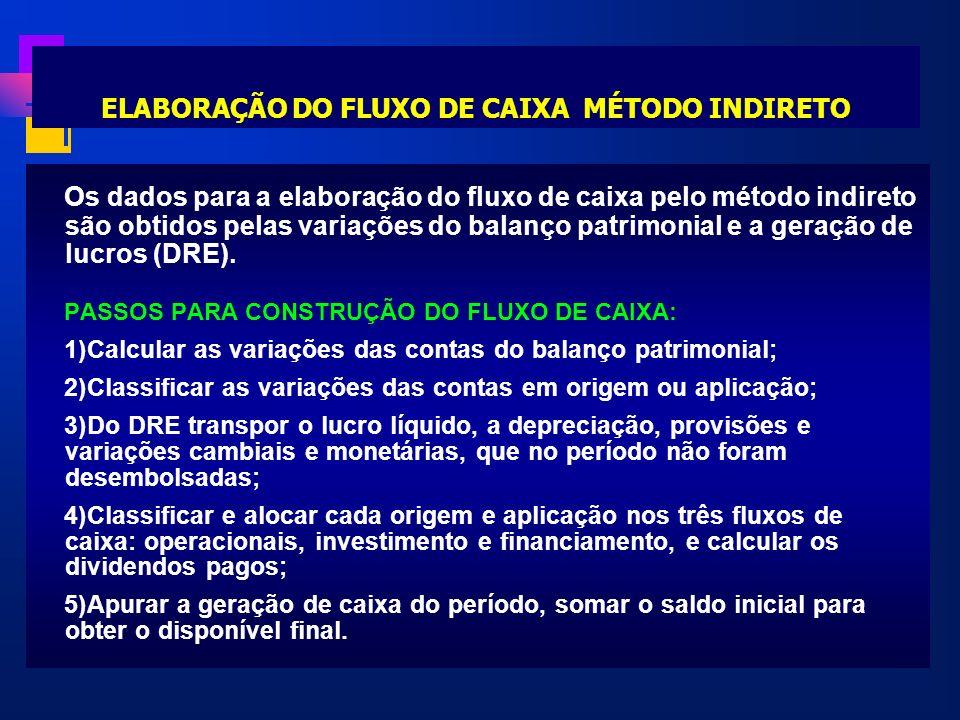ELABORAÇÃO DO FLUXO DE CAIXA MÉTODO INDIRETO