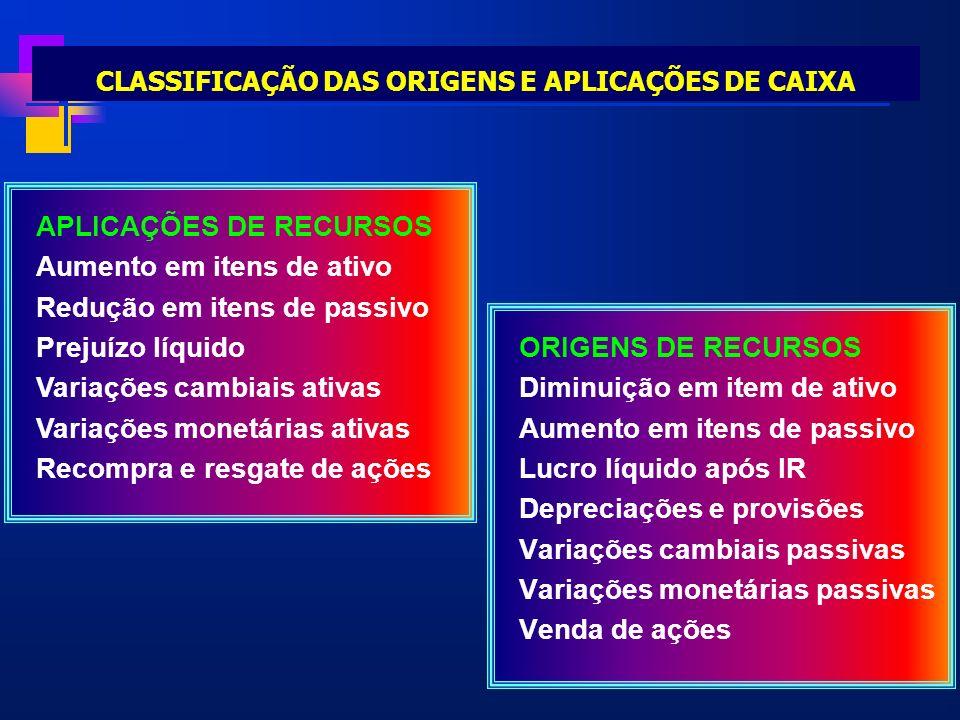 CLASSIFICAÇÃO DAS ORIGENS E APLICAÇÕES DE CAIXA