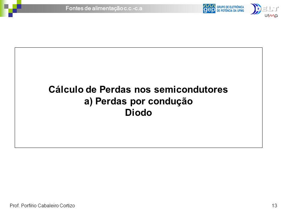 Cálculo de Perdas nos semicondutores a) Perdas por condução Diodo