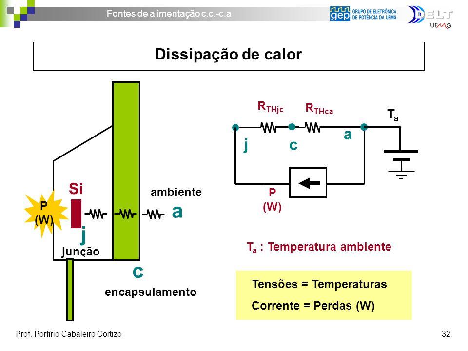 Ta : Temperatura ambiente