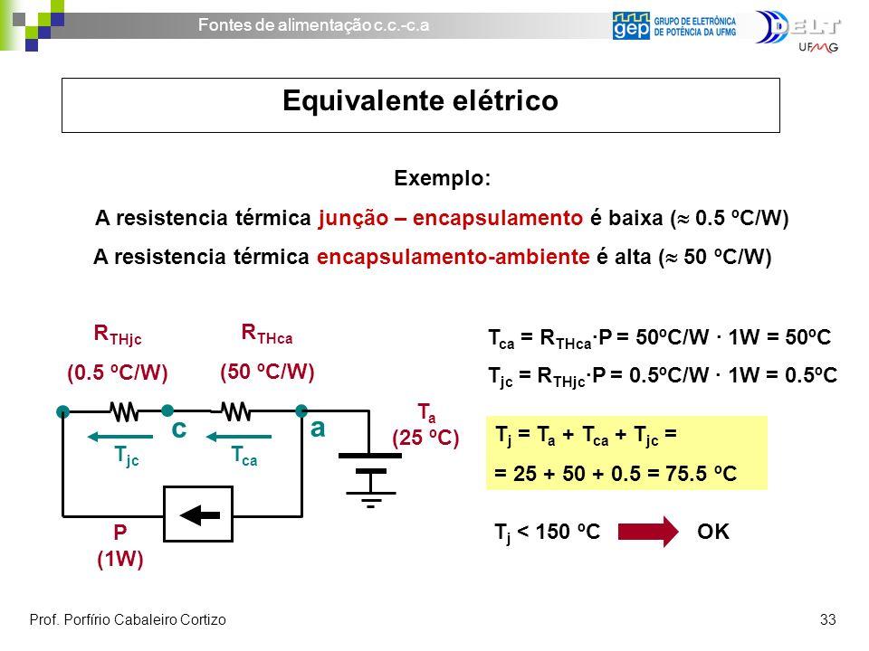 A resistencia térmica junção – encapsulamento é baixa ( 0.5 ºC/W)