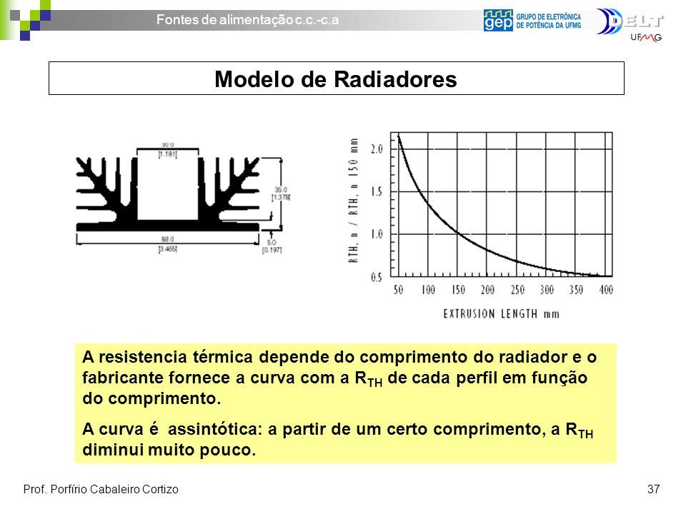 A resistencia térmica depende do comprimento do radiador e o fabricante fornece a curva com a RTH de cada perfil em função do comprimento.