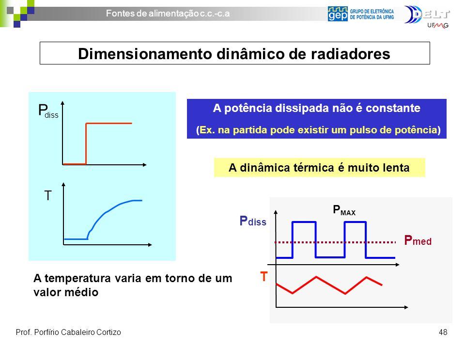 Dimensionamento dinâmico de radiadores