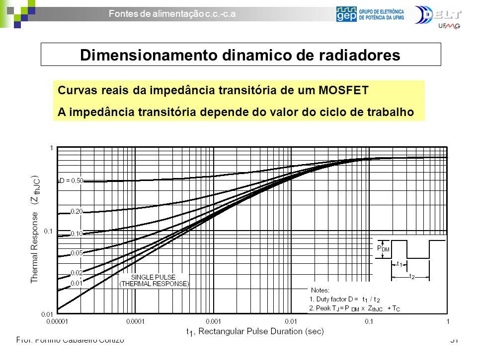 Dimensionamento dinamico de radiadores