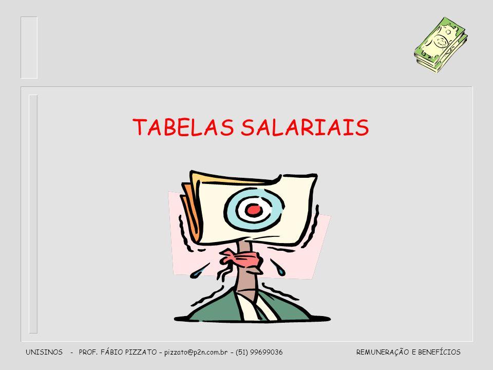 TABELAS SALARIAIS