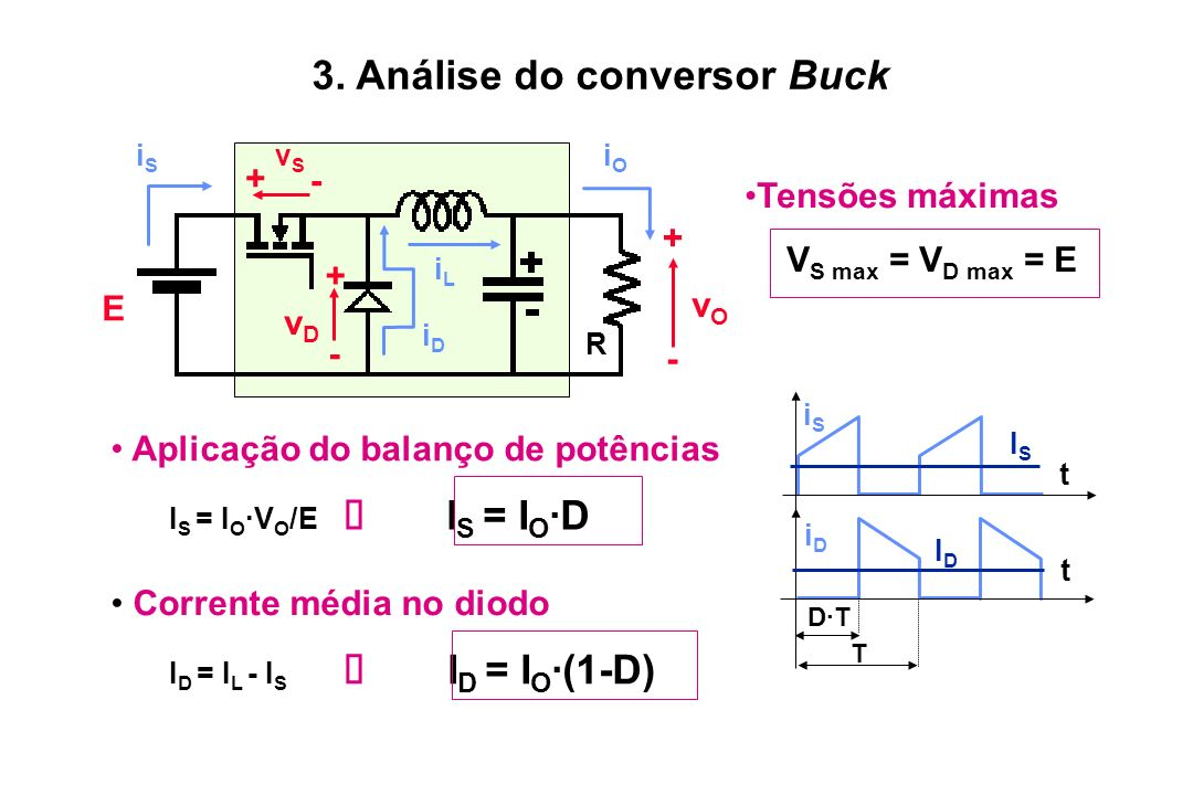 3. Análise do conversor Buck