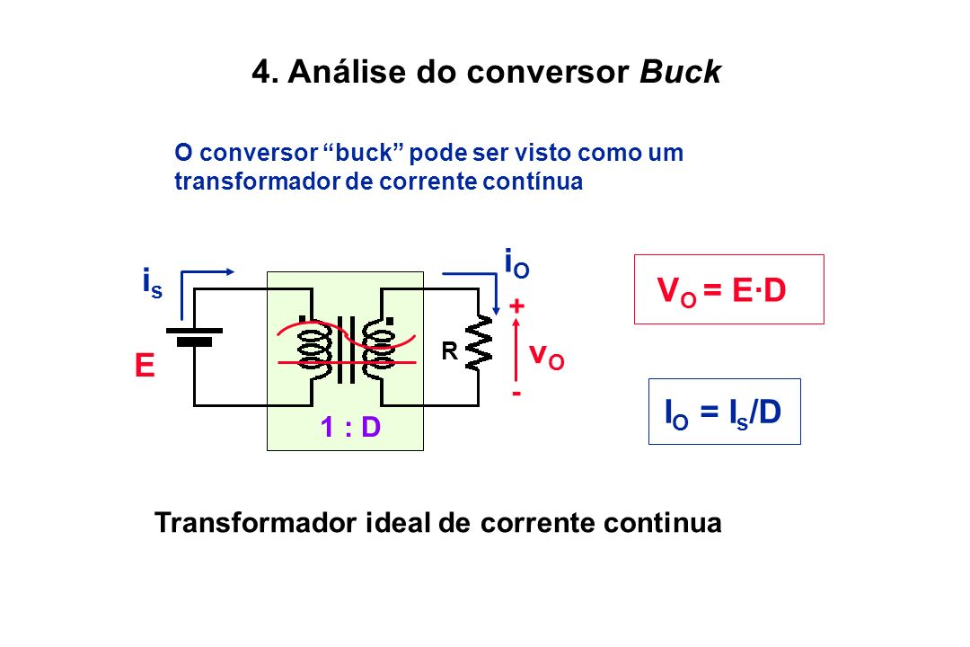 4. Análise do conversor Buck