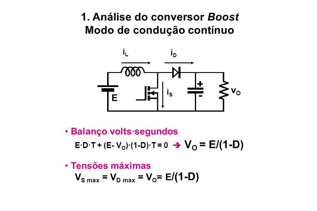 1. Análise do conversor Boost Modo de condução contínuo