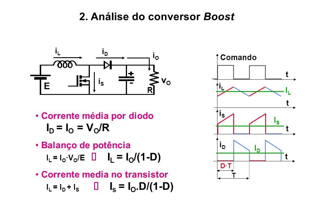 2. Análise do conversor Boost