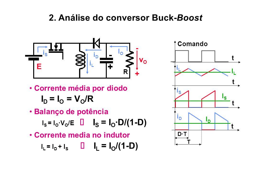2. Análise do conversor Buck-Boost