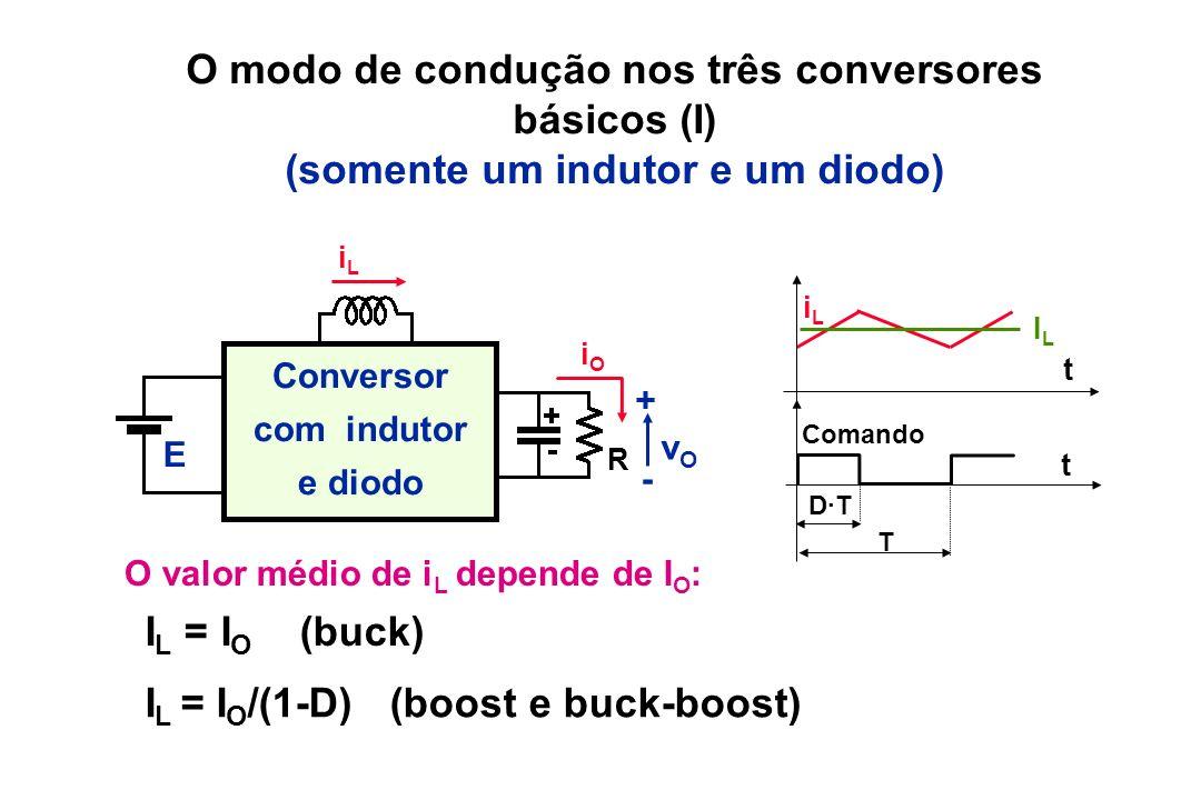O modo de condução nos três conversores básicos (I)