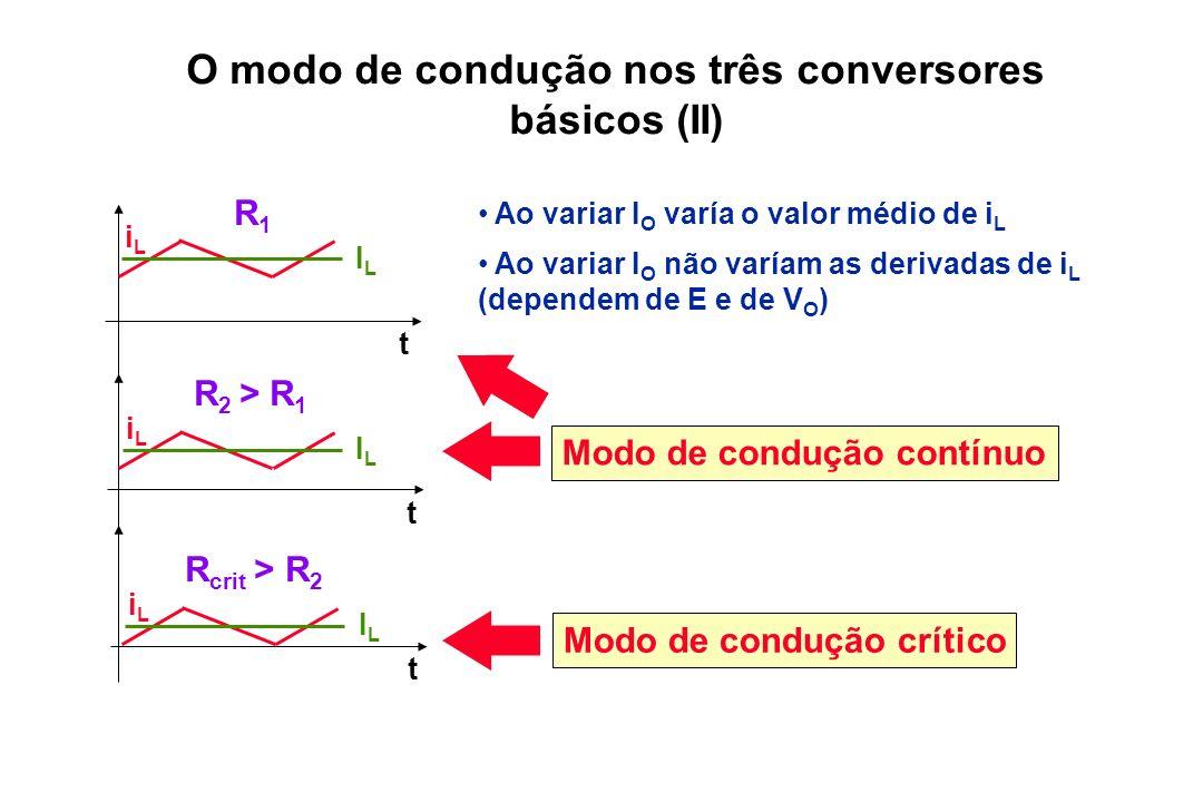 O modo de condução nos três conversores básicos (II)