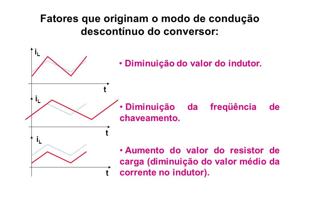 Fatores que originam o modo de condução descontínuo do conversor: