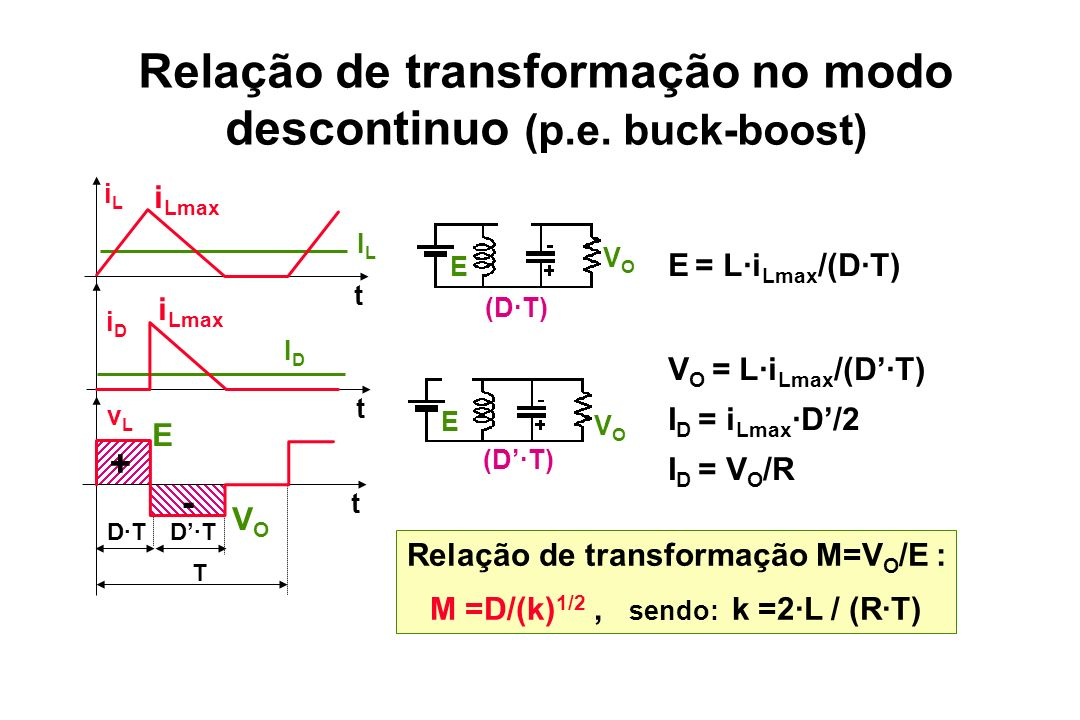 Relação de transformação no modo descontinuo (p.e. buck-boost)