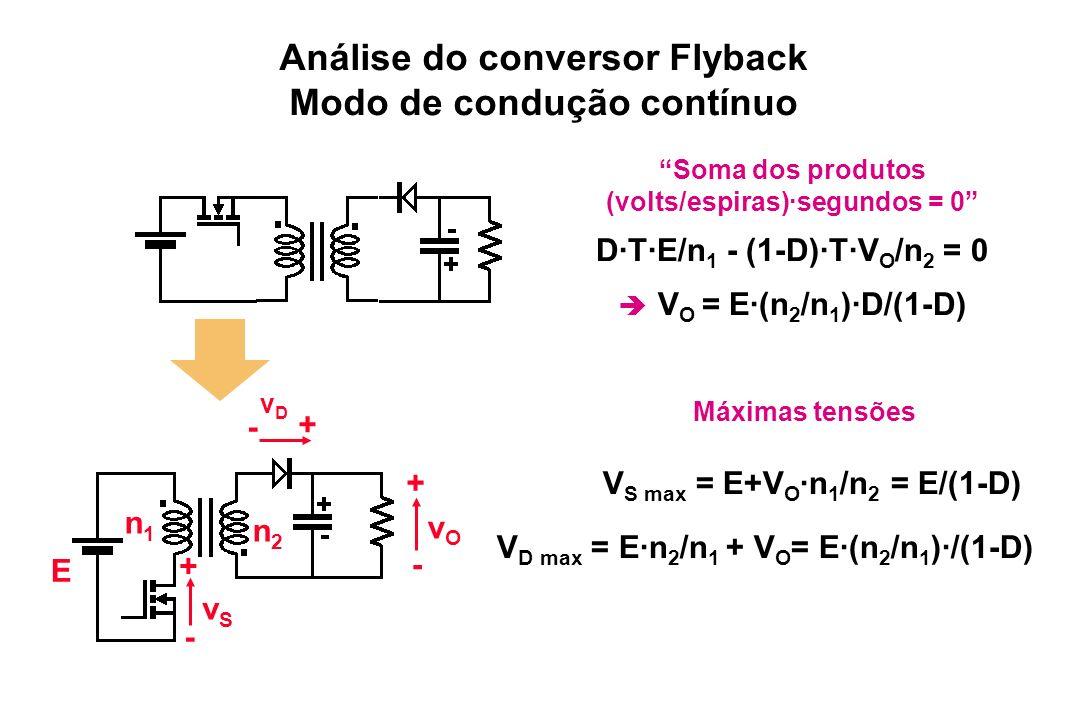Análise do conversor Flyback Modo de condução contínuo