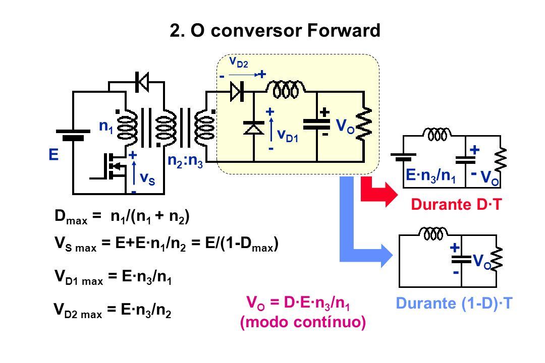 2. O conversor Forward + - + - - + n1 VO vD1 E n2:n3 E·n3/n1 vS VO